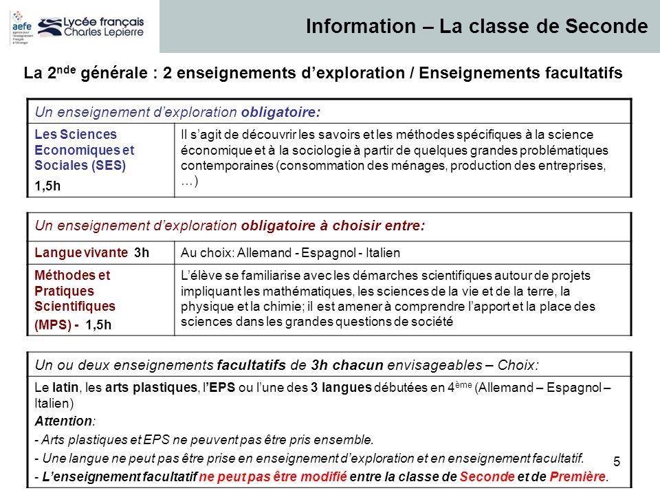 5 Un enseignement dexploration obligatoire: Les Sciences Economiques et Sociales (SES) 1,5h Il sagit de découvrir les savoirs et les méthodes spécifiq