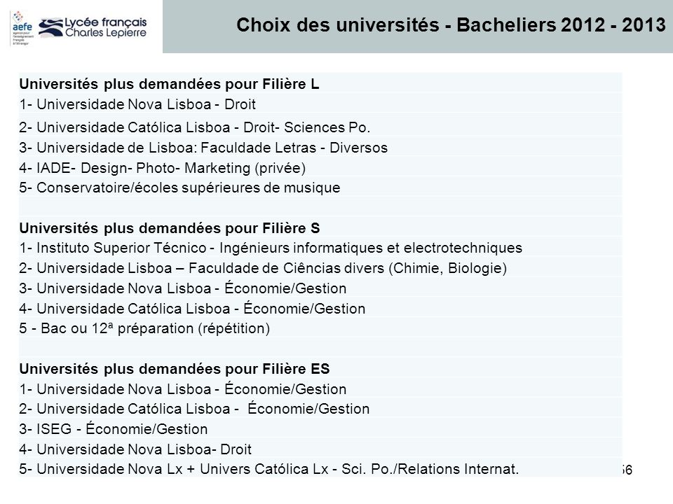 56 Choix des universités - Bacheliers 2012 - 2013 Universités plus demandées pour Filière L 1- Universidade Nova Lisboa - Droit 2- Universidade Católi