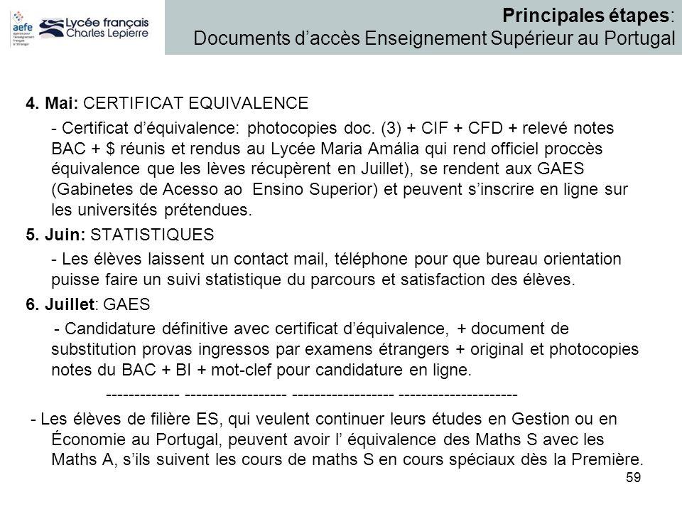 59 4. Mai: CERTIFICAT EQUIVALENCE - Certificat déquivalence: photocopies doc. (3) + CIF + CFD + relevé notes BAC + $ réunis et rendus au Lycée Maria A