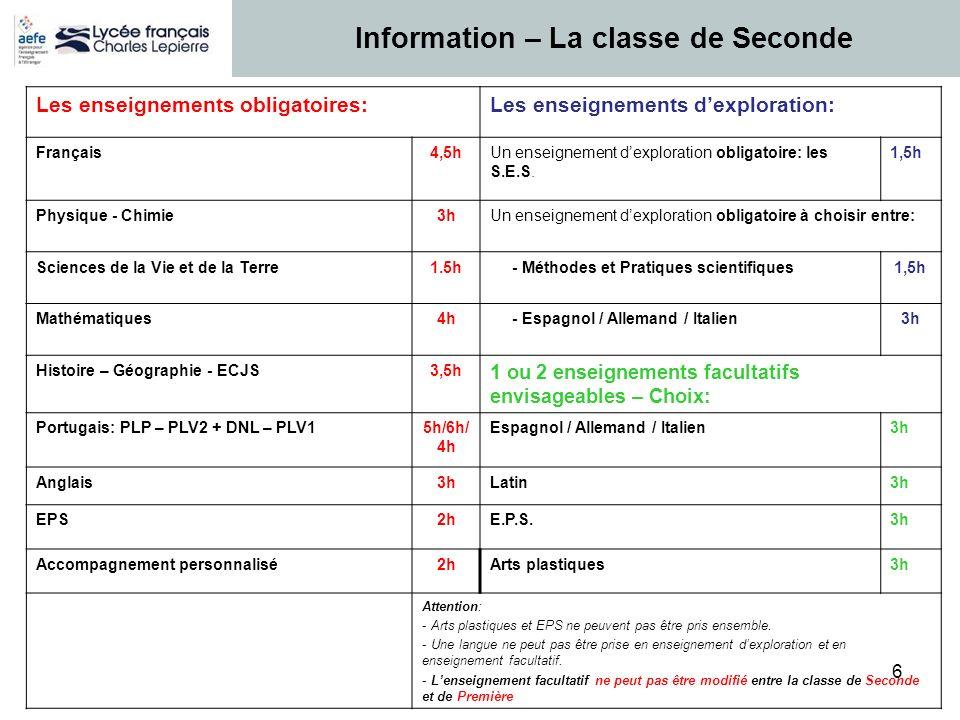 6 Les enseignements obligatoires:Les enseignements dexploration: Français4,5hUn enseignement dexploration obligatoire: les S.E.S. 1,5h Physique - Chim
