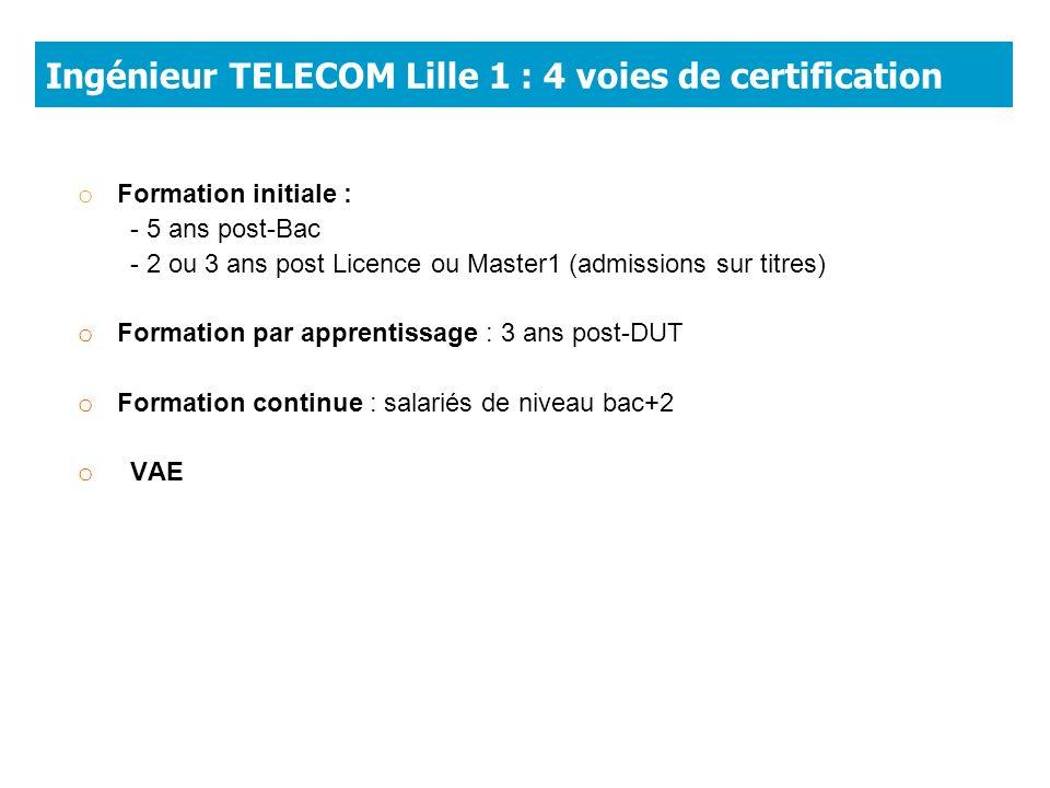 Ingénieur TELECOM Lille 1 : 4 voies de certification o Formation initiale : - 5 ans post-Bac - 2 ou 3 ans post Licence ou Master1 (admissions sur titr