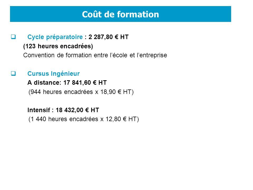 Cycle préparatoire : 2 287,80 HT (123 heures encadrées) Convention de formation entre lécole et lentreprise Cursus Ingénieur A distance: 17 841,60 HT