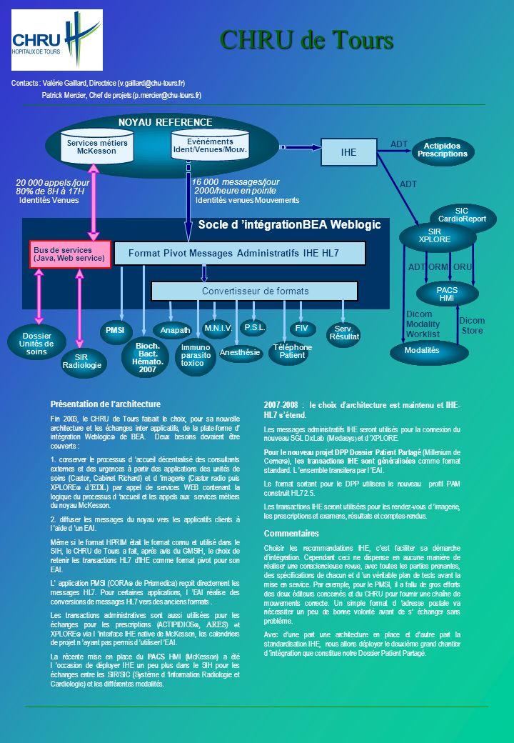 CHRU de Tours Présentation de larchitecture Fin 2003, le CHRU de Tours faisait le choix, pour sa nouvelle architecture et les échanges inter applicatifs, de la plate-forme d intégration Weblogic de BEA.