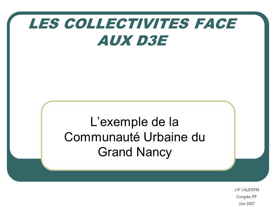 LES COLLECTIVITES FACE AUX D3E Lexemple de la Communauté Urbaine du Grand Nancy J-P VALENTIN Congrès ITF Juin 2007