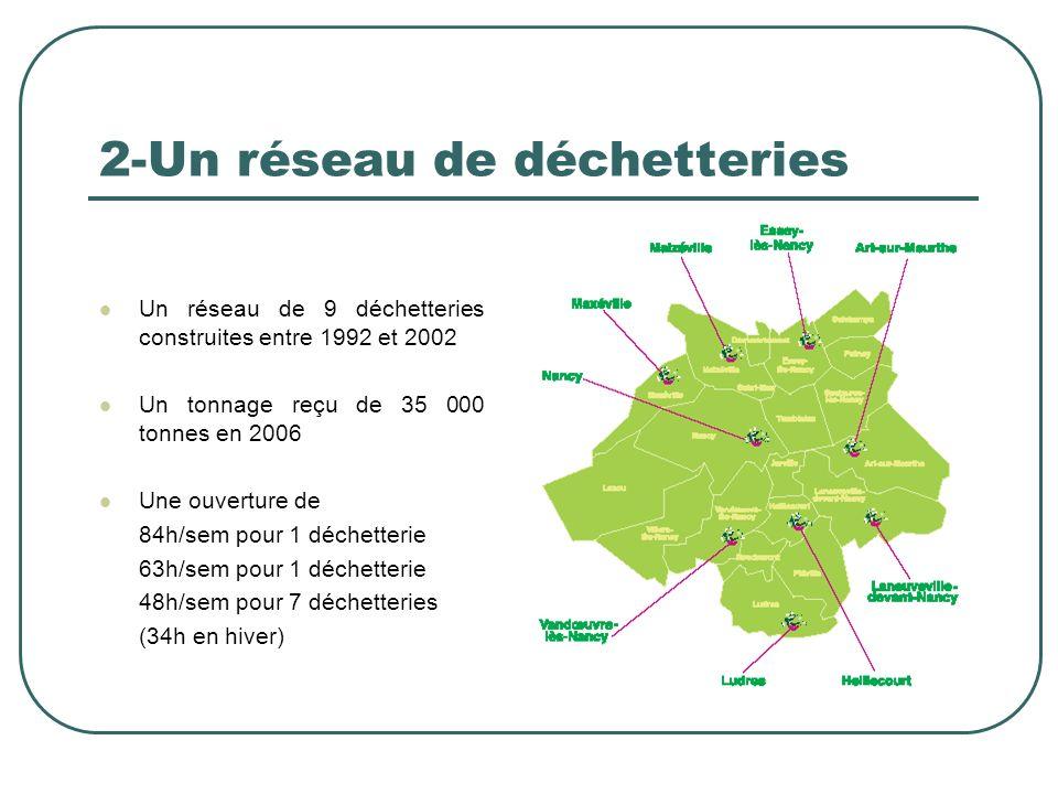 2-Un réseau de déchetteries Un réseau de 9 déchetteries construites entre 1992 et 2002 Un tonnage reçu de 35 000 tonnes en 2006 Une ouverture de 84h/sem pour 1 déchetterie 63h/sem pour 1 déchetterie 48h/sem pour 7 déchetteries (34h en hiver)