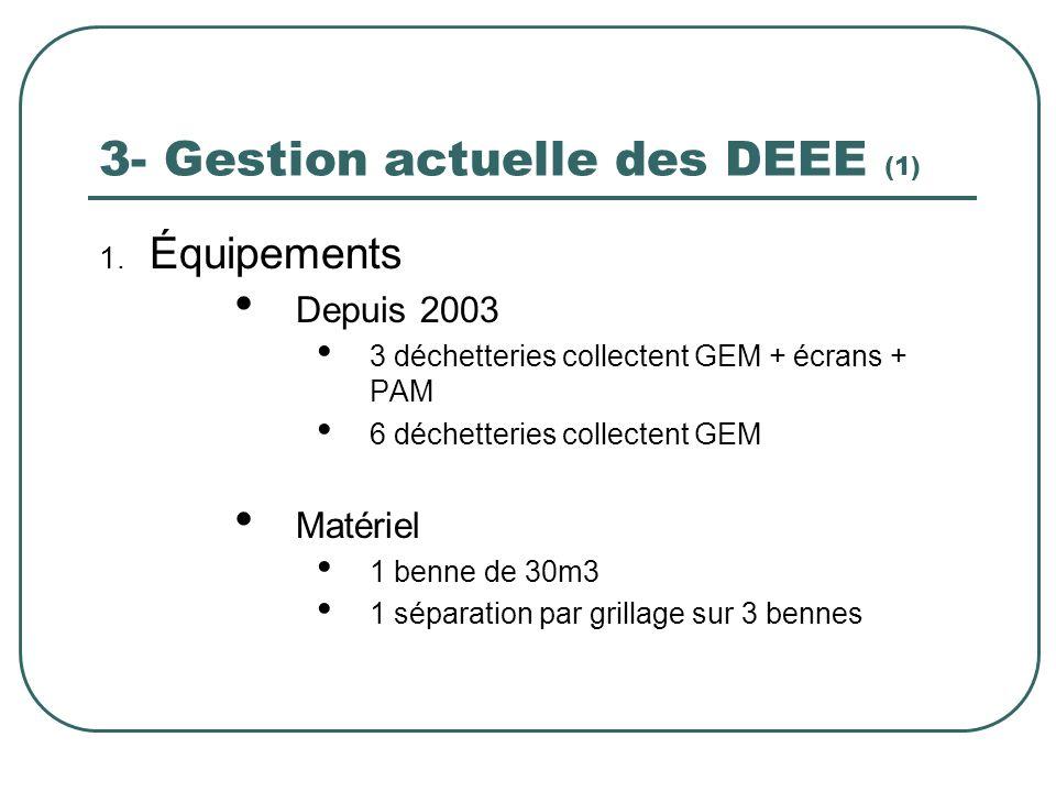 3- Gestion actuelle des DEEE (1) 1.