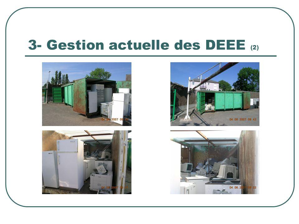 3- Gestion actuelle des DEEE (2)
