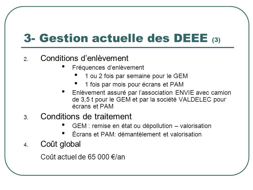 3- Gestion actuelle des DEEE (3) 2.