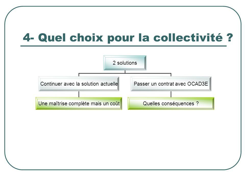 4- Quel choix pour la collectivité .