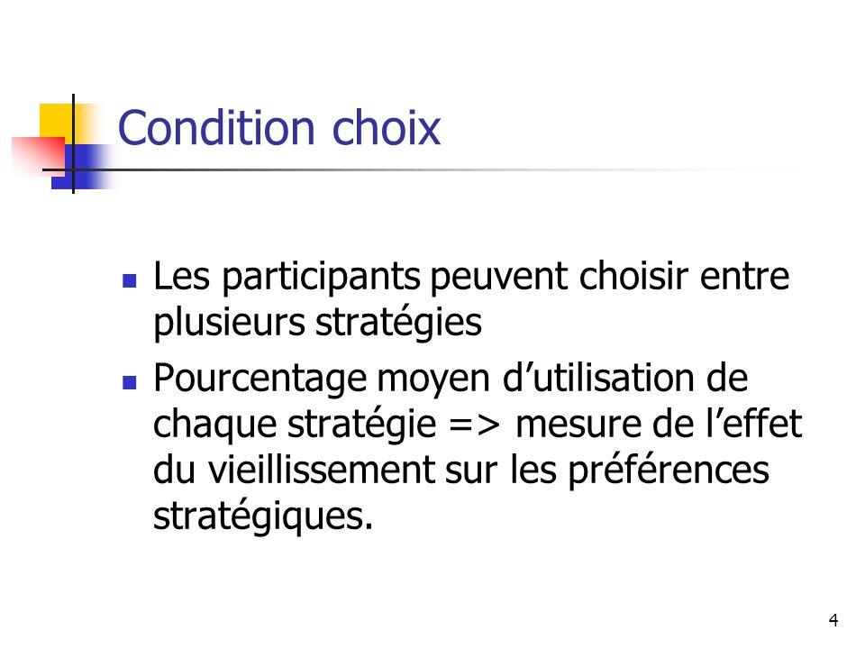 4 Condition choix Les participants peuvent choisir entre plusieurs stratégies Pourcentage moyen dutilisation de chaque stratégie => mesure de leffet d