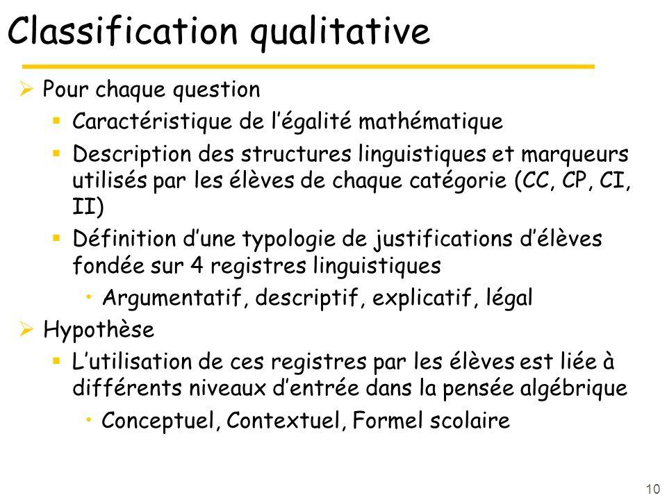 10 Classification qualitative Pour chaque question Caractéristique de légalité mathématique Description des structures linguistiques et marqueurs util