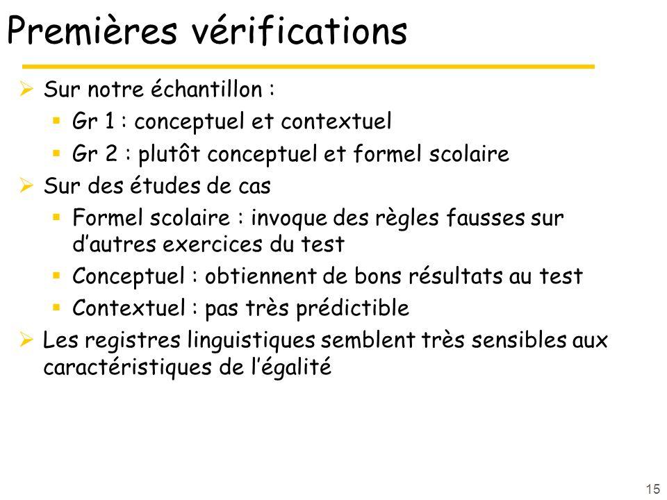 15 Premières vérifications Sur notre échantillon : Gr 1 : conceptuel et contextuel Gr 2 : plutôt conceptuel et formel scolaire Sur des études de cas F