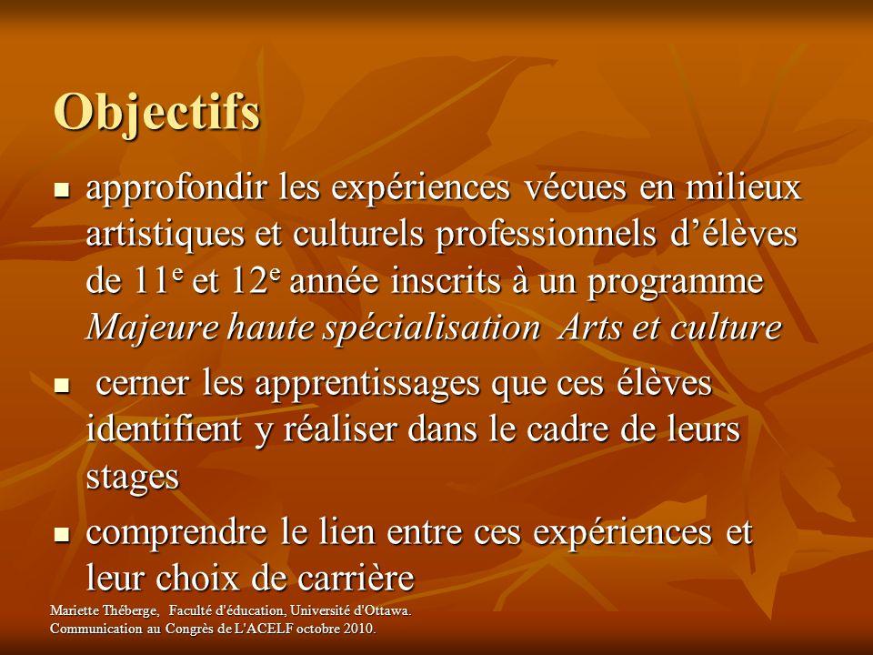 Objectifs approfondir les expériences vécues en milieux artistiques et culturels professionnels délèves de 11 e et 12 e année inscrits à un programme