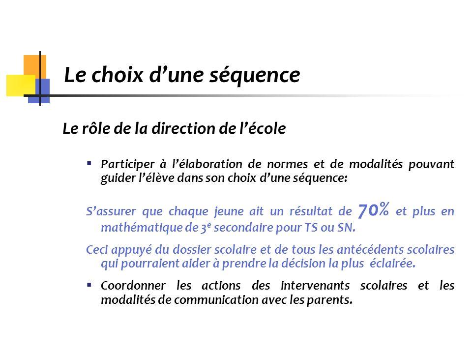 Le choix dune séquence Le rôle de la direction de lécole Participer à lélaboration de normes et de modalités pouvant guider lélève dans son choix dune