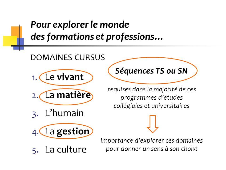 Pour explorer le monde des formations et professions… 1. Le vivant 2. La matière 3. Lhumain 4. La gestion 5. La culture Séquences TS ou SN requises da