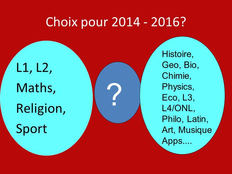 Choix pour 2014 - 2016? ? L1, L2, Maths, Religion, Sport Histoire, Geo, Bio, Chimie, Physics, Eco, L3, L4/ONL, Philo, Latin, Art, Musique Apps....