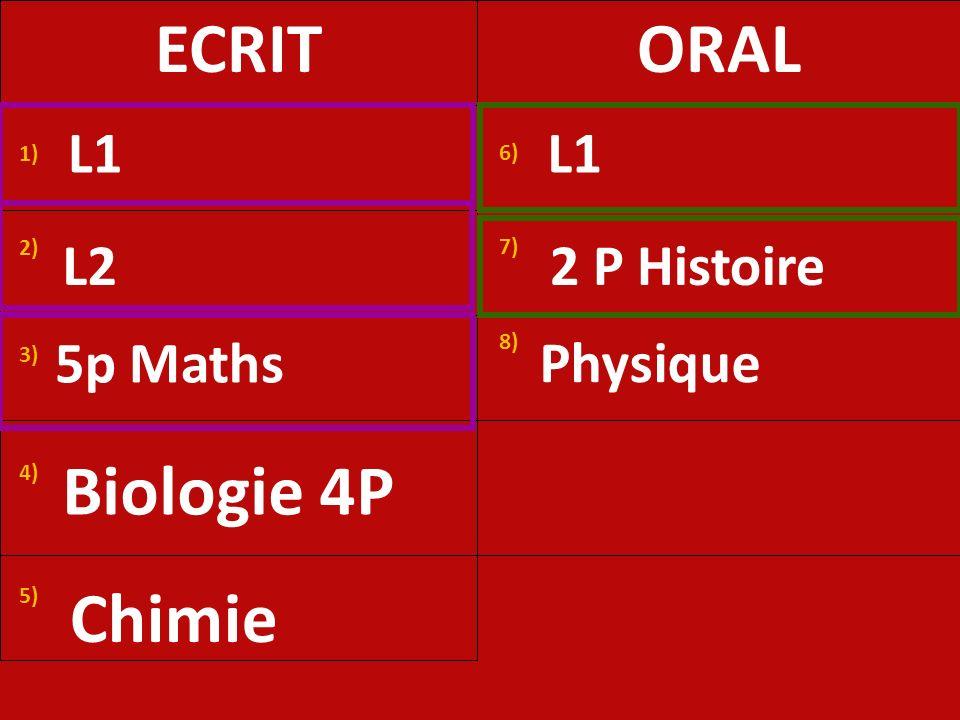ORAL ECRIT 1) 2) 3) 4) 5) 6) 7) 8) L1 L2 5p Maths Biologie 4P Chimie L1 2 P Histoire Physique