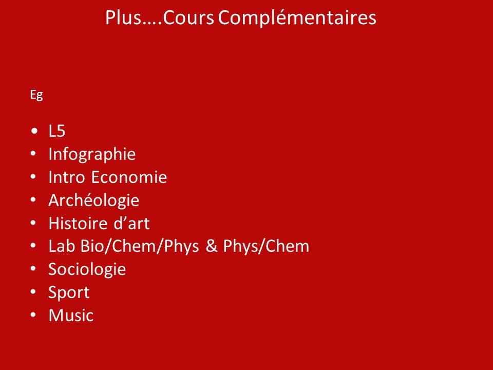 Plus….Cours Complémentaires Eg L5 Infographie Intro Economie Archéologie Histoire dart Lab Bio/Chem/Phys & Phys/Chem Sociologie Sport Music