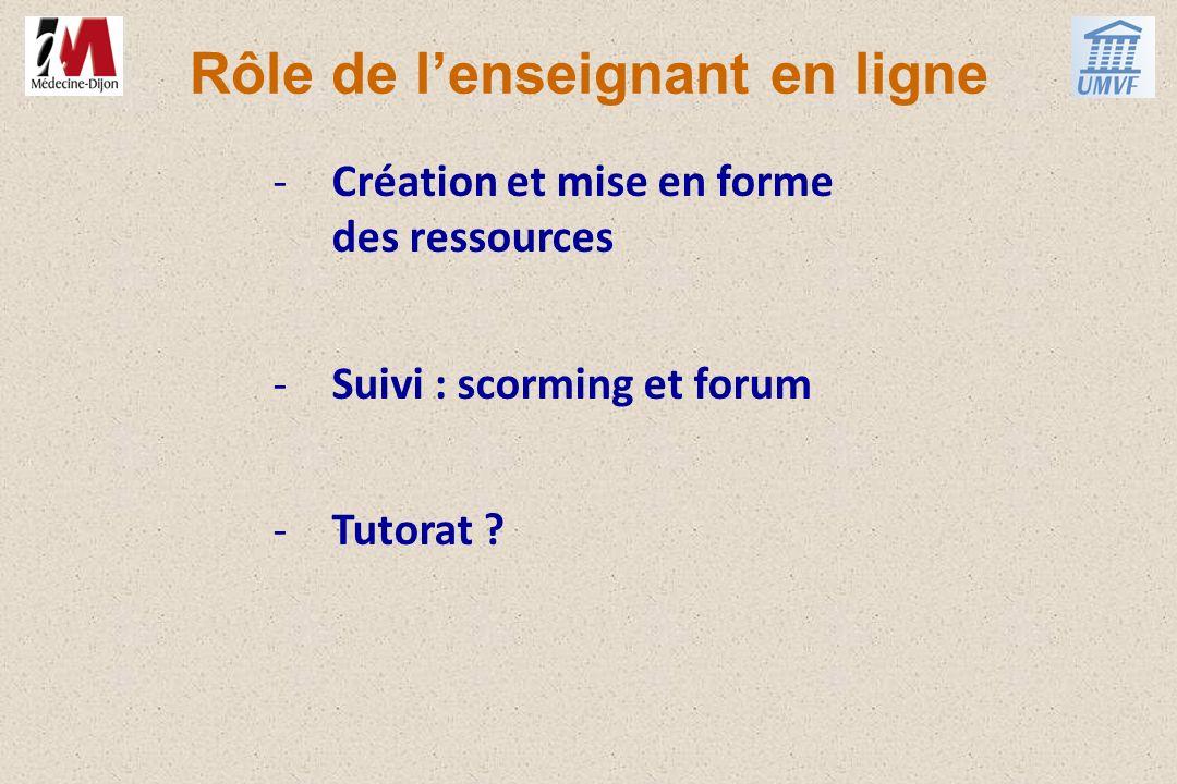 Rôle de lenseignant en ligne -Création et mise en forme des ressources -Suivi : scorming et forum -Tutorat ?