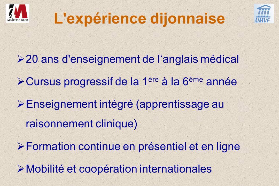 L'expérience dijonnaise 20 ans d'enseignement de langlais médical Cursus progressif de la 1 ère à la 6 ème année Enseignement intégré (apprentissage a
