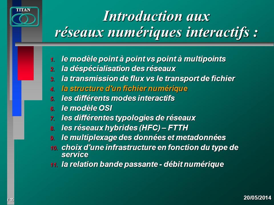15 FTITAN20/05/2014 Introduction aux réseaux numériques interactifs : 1. le modèle point à point vs point à multipoints 2. la déspécialisation des rés