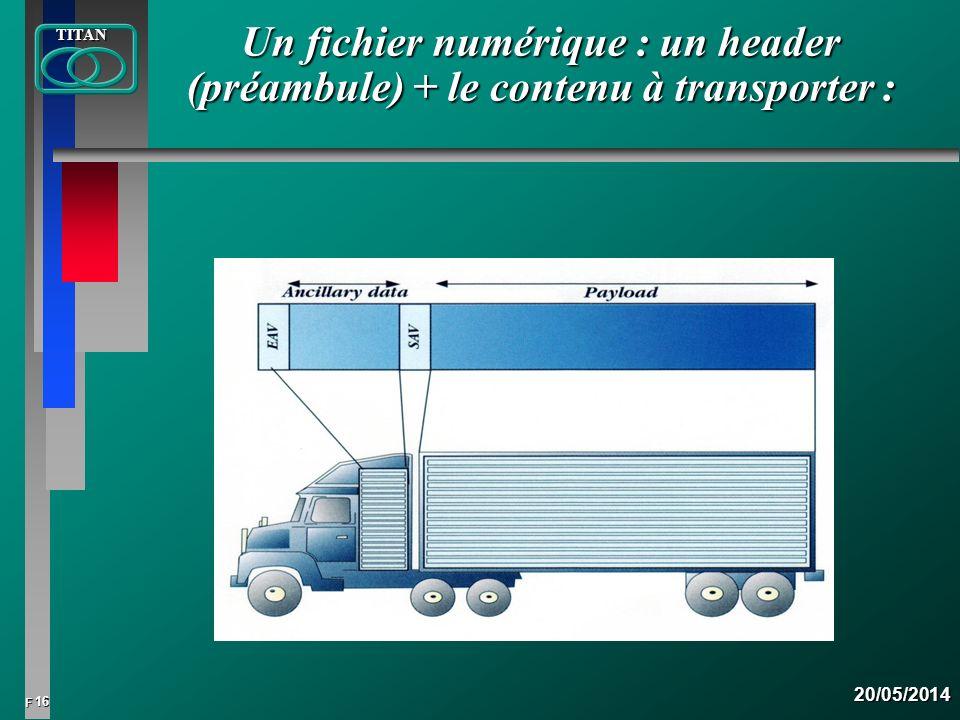 16 FTITAN20/05/2014 Un fichier numérique : un header (préambule) + le contenu à transporter :