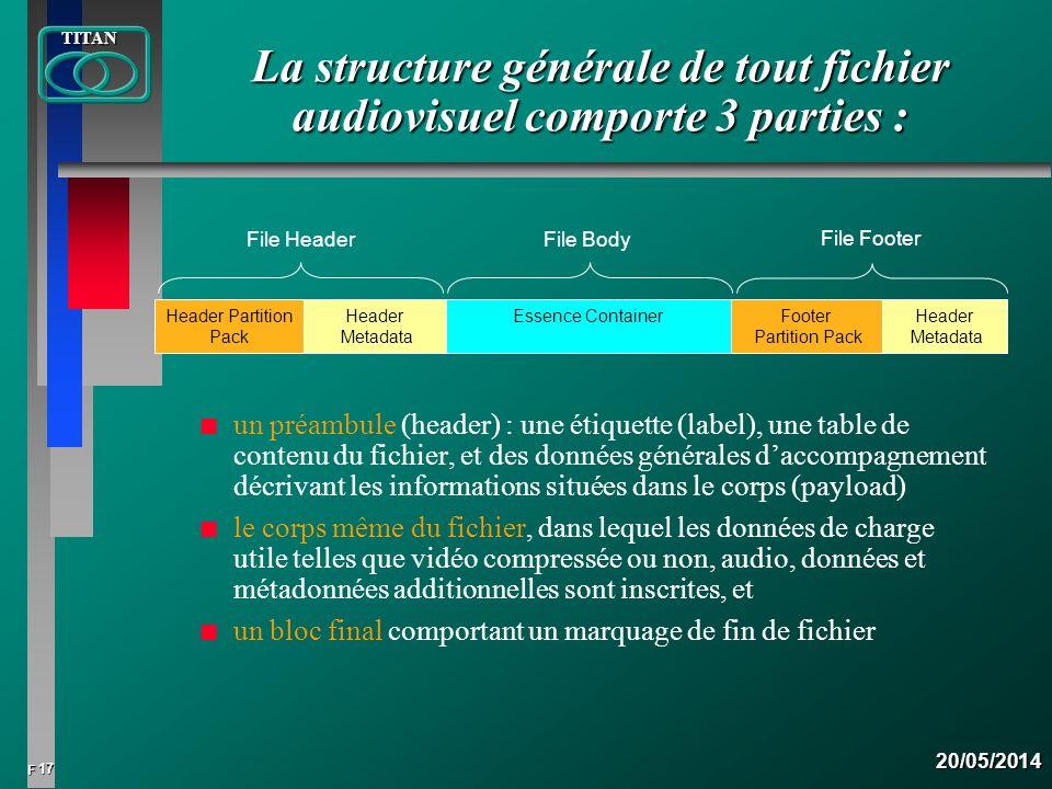 17 FTITAN20/05/2014 n n un préambule (header) : une étiquette (label), une table de contenu du fichier, et des données générales daccompagnement décri