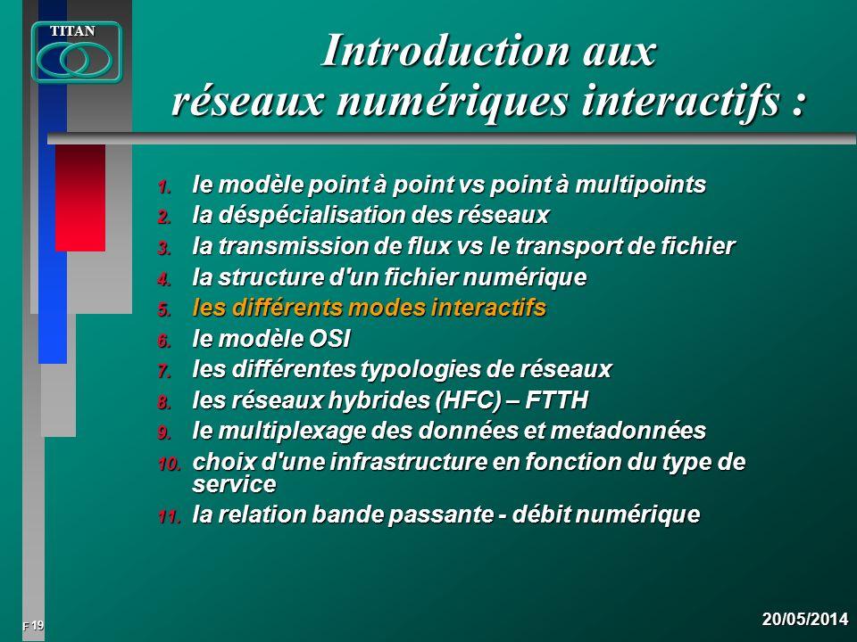 19 FTITAN20/05/2014 Introduction aux réseaux numériques interactifs : 1. le modèle point à point vs point à multipoints 2. la déspécialisation des rés
