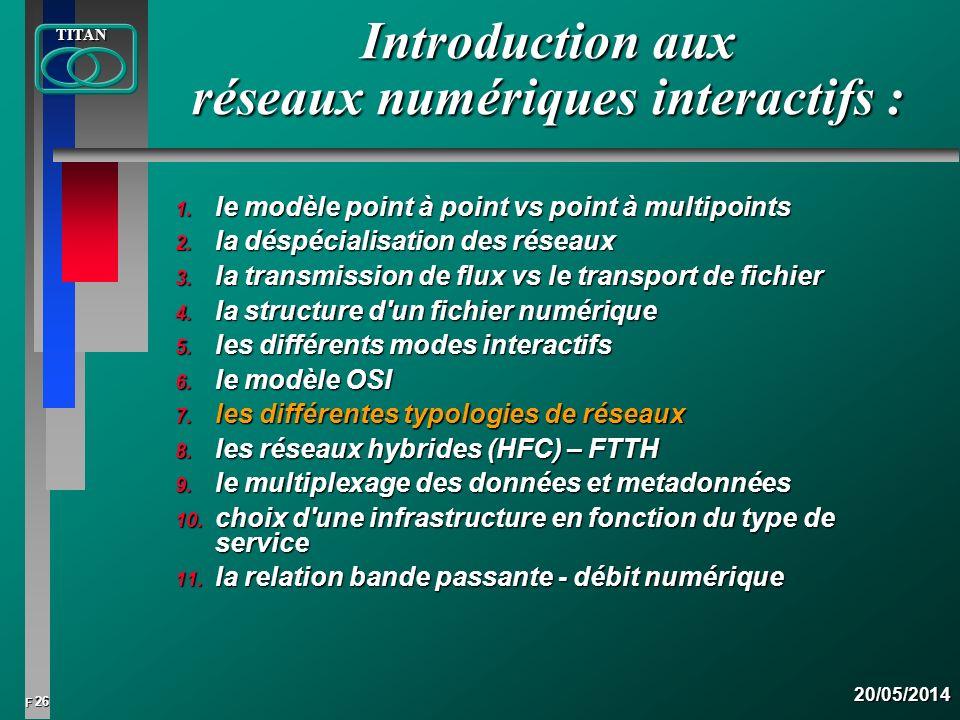 26 FTITAN20/05/2014 Introduction aux réseaux numériques interactifs : 1. le modèle point à point vs point à multipoints 2. la déspécialisation des rés