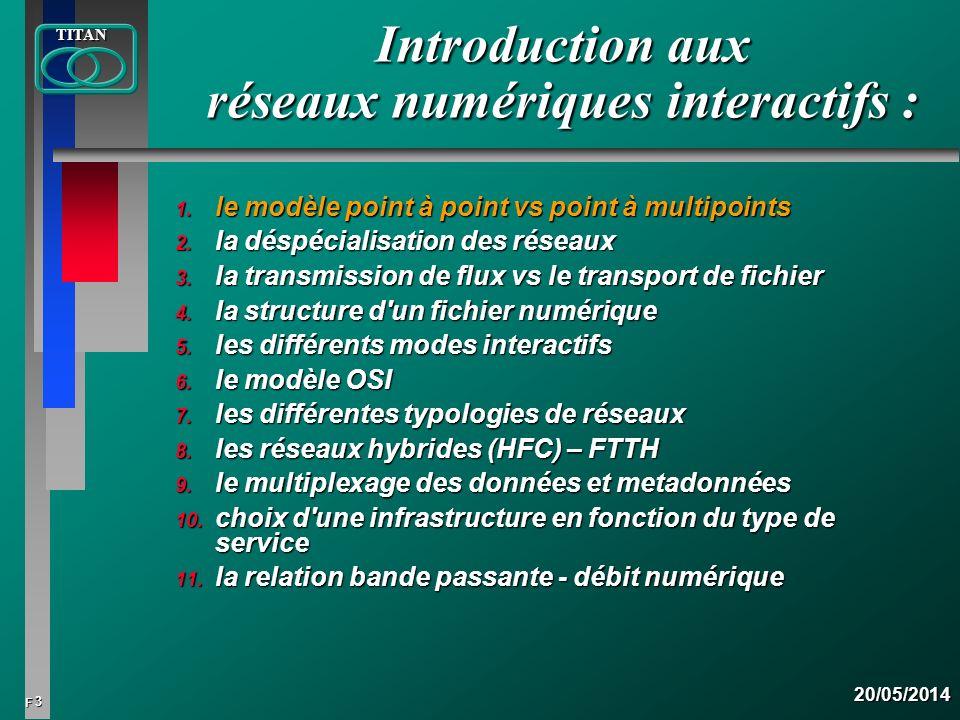44 FTITAN20/05/2014 Les principaux organismes de normalisation et de standardisation ISO / IEC SGML Codage source CompressionAudio/Vidéo MPEG 1 MPEG 2 MPEG 4 Interaction MPEG 21 DSM-CC MPEG 7 MPEG 7 Indexation Langage à balises Quick Time WindowsMedia DivX RealVideo ETSI/DVB W3CPropriétaire DVB-TDVB-SDVB-CDVB-H Codage de canal X M L X M L H TM L H TM L