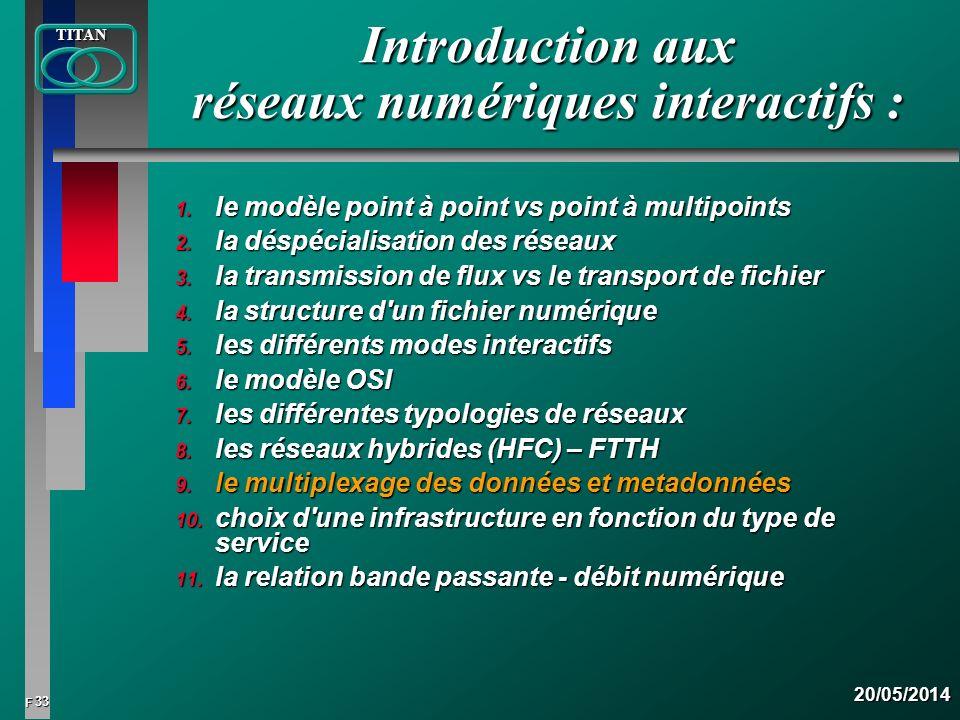 33 FTITAN20/05/2014 Introduction aux réseaux numériques interactifs : 1. le modèle point à point vs point à multipoints 2. la déspécialisation des rés