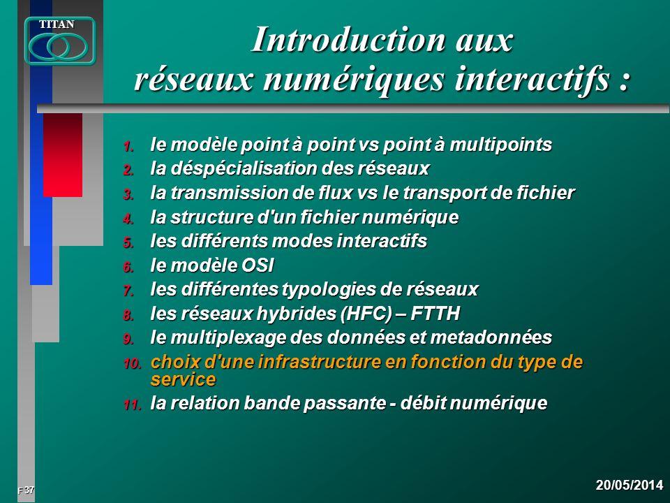 37 FTITAN20/05/2014 Introduction aux réseaux numériques interactifs : 1. le modèle point à point vs point à multipoints 2. la déspécialisation des rés