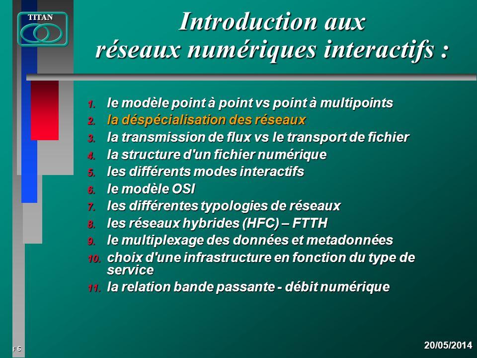 6 FTITAN20/05/2014 Introduction aux réseaux numériques interactifs : 1. le modèle point à point vs point à multipoints 2. la déspécialisation des rése