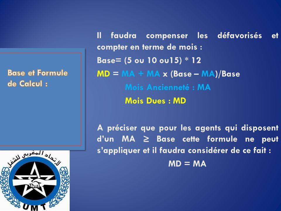 Il faudra compenser les défavorisés et compter en terme de mois : Base= (5 ou 10 ou15) * 12 MD = MA + MA x (Base – MA)/Base Mois Ancienneté : MA Mois Dues : MD A préciser que pour les agents qui disposent dun MA Base cette formule ne peut sappliquer et il faudra considérer de ce fait : MD = MA