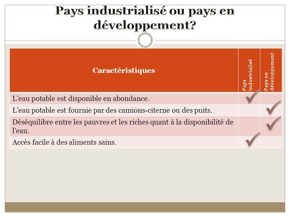 Caractéristiques Pays industrialisé Pays en développement Leau potable est disponible en abondance.