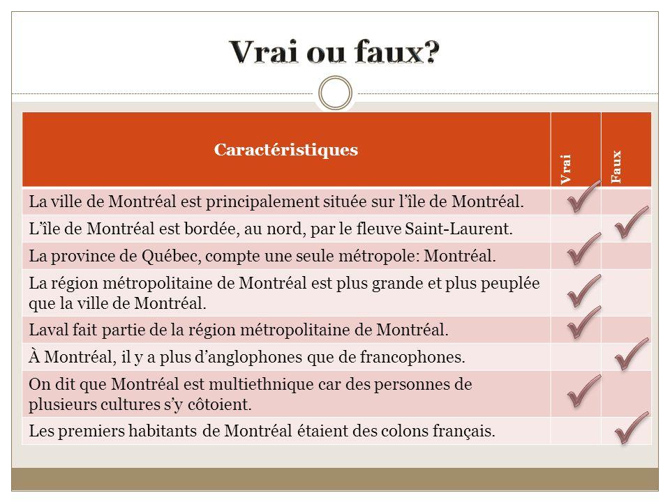 Caractéristiques Vrai Faux La ville de Montréal est principalement située sur lîle de Montréal.