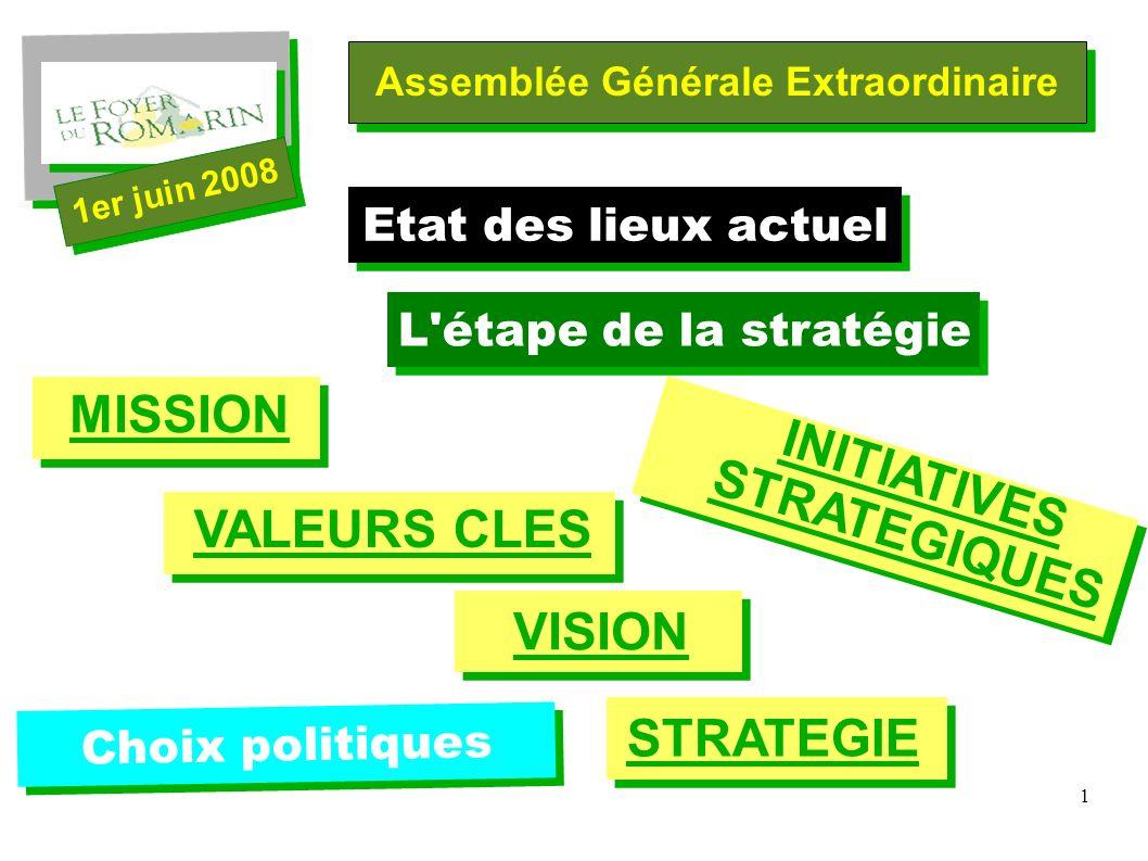 1 Assemblée Générale Extraordinaire 1er juin 2008 Etat des lieux actuel L étape de la stratégie MISSIONVALEURS CLES VISIONSTRATEGIE INITIATIVES STRATEGIQUES Choix politiques