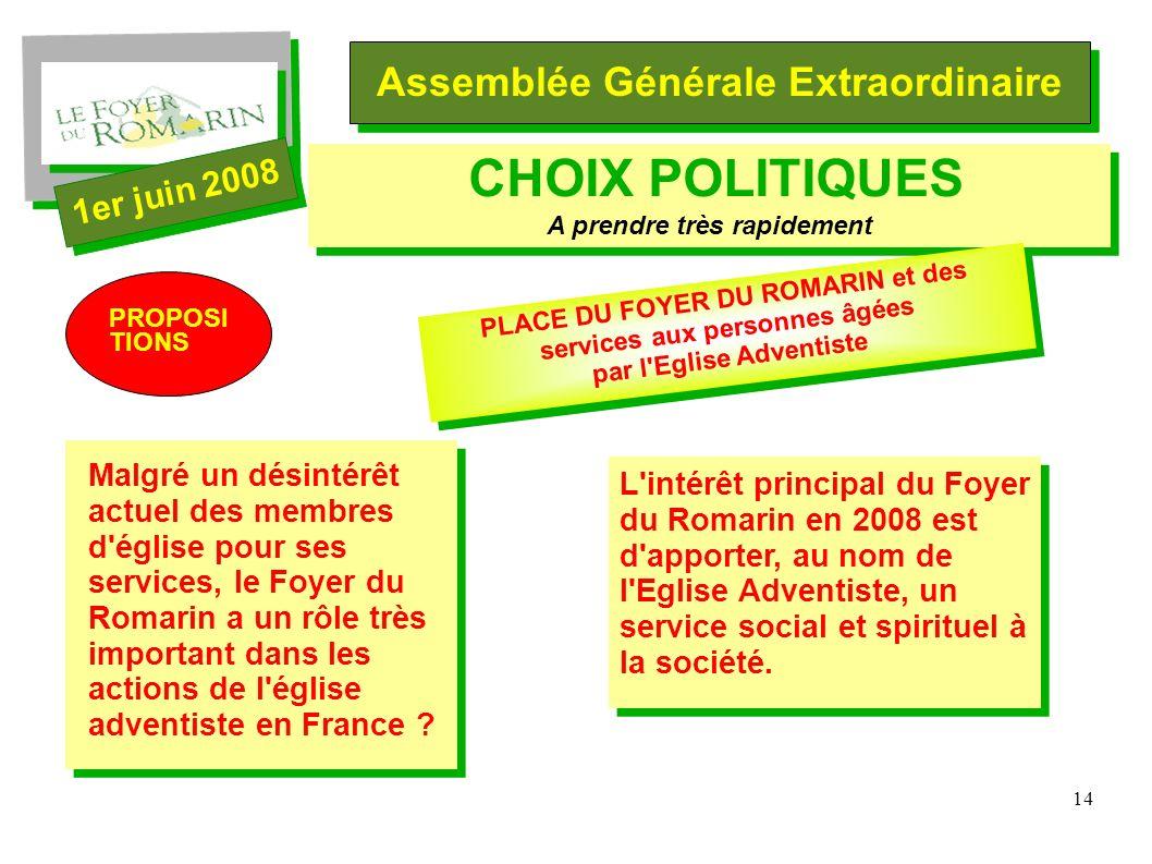 14 Assemblée Générale Extraordinaire 1er juin 2008 CHOIX POLITIQUES A prendre très rapidement Malgré un désintérêt actuel des membres d église pour ses services, le Foyer du Romarin a un rôle très important dans les actions de l église adventiste en France .