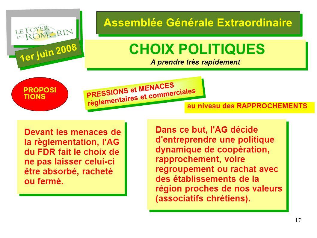 17 Assemblée Générale Extraordinaire 1er juin 2008 CHOIX POLITIQUES A prendre très rapidement Devant les menaces de la règlementation, l AG du FDR fait le choix de ne pas laisser celui-ci être absorbé, racheté ou fermé.
