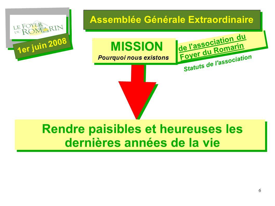 6 Assemblée Générale Extraordinaire 1er juin 2008 MISSION Pourquoi nous existons Rendre paisibles et heureuses les dernières années de la vie de l association du Foyer du Romarin Statuts de l association