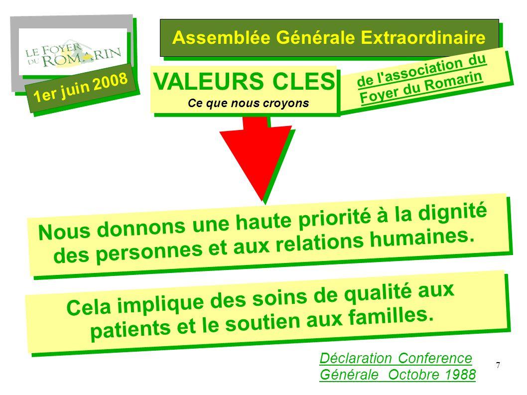7 Assemblée Générale Extraordinaire 1er juin 2008 VALEURS CLES Ce que nous croyons Nous donnons une haute priorité à la dignité des personnes et aux relations humaines.