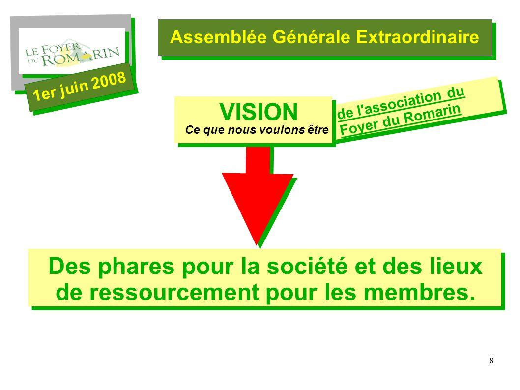 8 Assemblée Générale Extraordinaire 1er juin 2008 VISION Ce que nous voulons être Des phares pour la société et des lieux de ressourcement pour les membres.