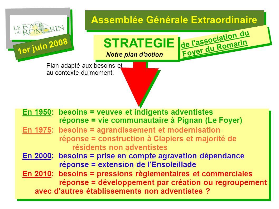 9 Assemblée Générale Extraordinaire 1er juin 2008 STRATEGIE Notre plan d action de l association du Foyer du Romarin Plan adapté aux besoins et au contexte du moment.
