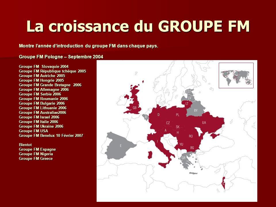 La croissance du GROUPE FM Montre lannée dintroduction du groupe FM dans chaque pays. Groupe FM Pologne – Septembre 2004 Groupe FM Slovaquie 2004 Grou