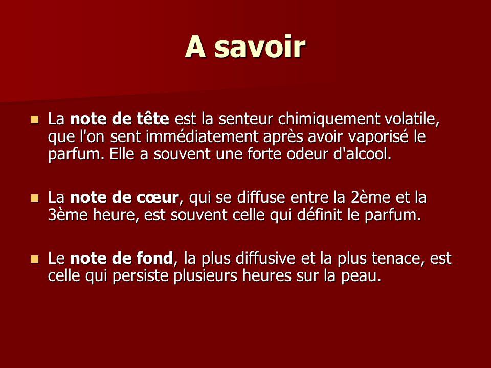 LE SAVIEZ-VOUS .