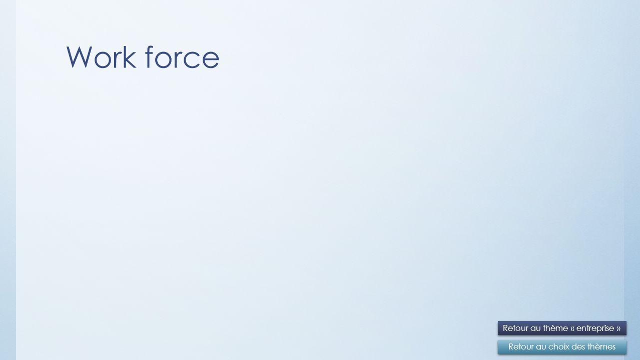 Work force Retour au choix des thèmes Retour au thème « entreprise »