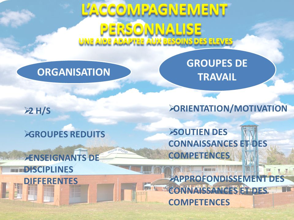 LACCOMPAGNEMENT PERSONNALISE UNE AIDE ADAPTEE AUX BESOINS DES ELEVES UNE AIDE ADAPTEE AUX BESOINS DES ELEVES GROUPES DE TRAVAIL 2 H/S GROUPES REDUITS ENSEIGNANTS DE DISCIPLINES DIFFERENTES ORGANISATION ORIENTATION/MOTIVATION SOUTIEN DES CONNAISSANCES ET DES COMPETENCES APPROFONDISSEMENT DES CONNAISSANCES ET DES COMPETENCES