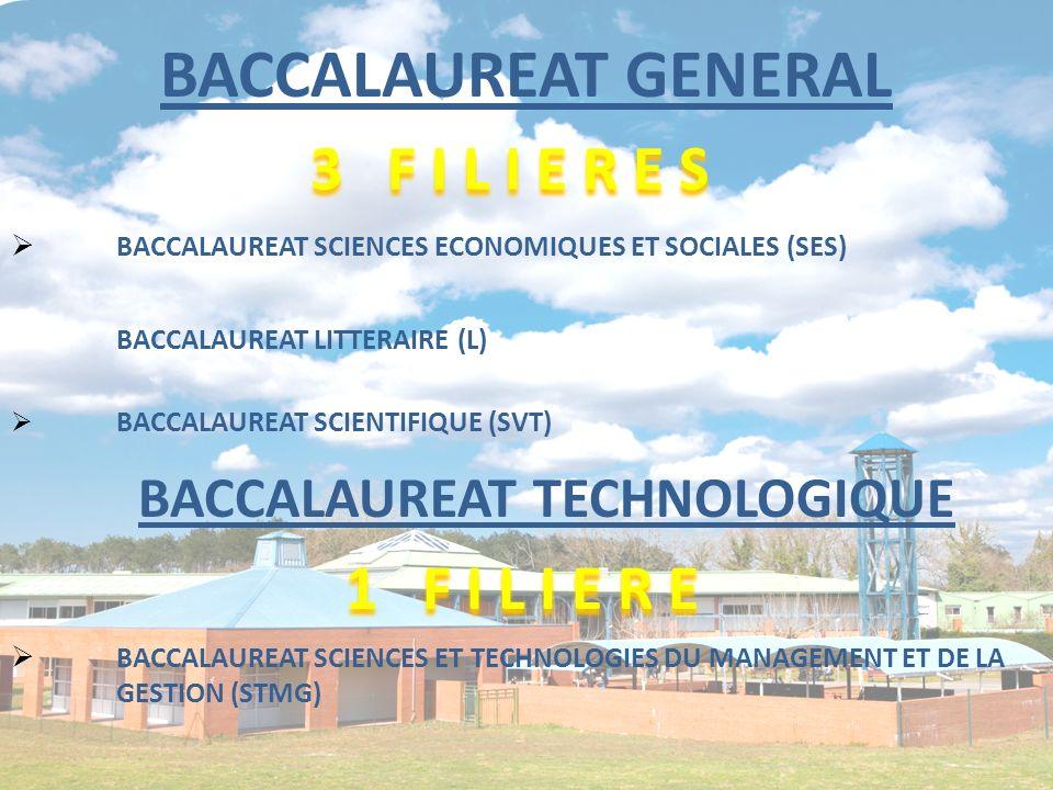 BACCALAUREAT SCIENCES ECONOMIQUES ET SOCIALES (SES) BACCALAUREAT GENERAL BACCALAUREAT LITTERAIRE (L) BACCALAUREAT SCIENTIFIQUE (SVT) BACCALAUREAT TECH