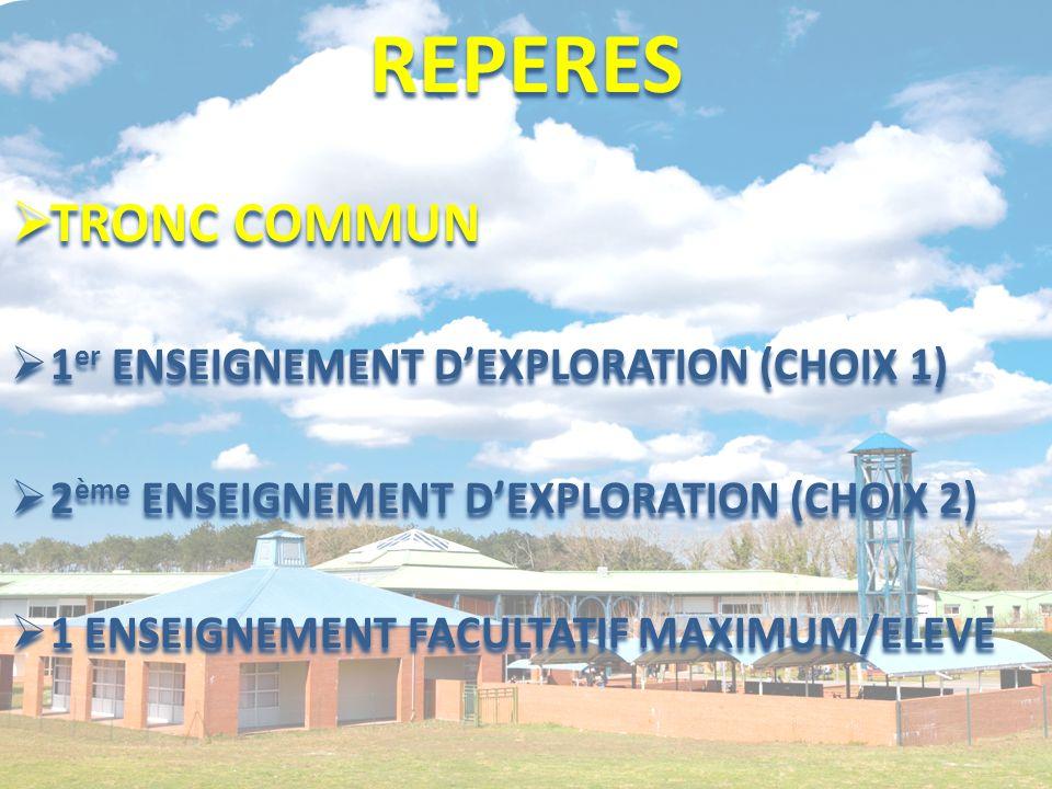 TRONC COMMUN 1 er ENSEIGNEMENT DEXPLORATION (CHOIX 1) 2 ème ENSEIGNEMENT DEXPLORATION (CHOIX 2) 1 ENSEIGNEMENT FACULTATIF MAXIMUM/ELEVE TRONC COMMUN 1 er ENSEIGNEMENT DEXPLORATION (CHOIX 1) 2 ème ENSEIGNEMENT DEXPLORATION (CHOIX 2) 1 ENSEIGNEMENT FACULTATIF MAXIMUM/ELEVE REPERES