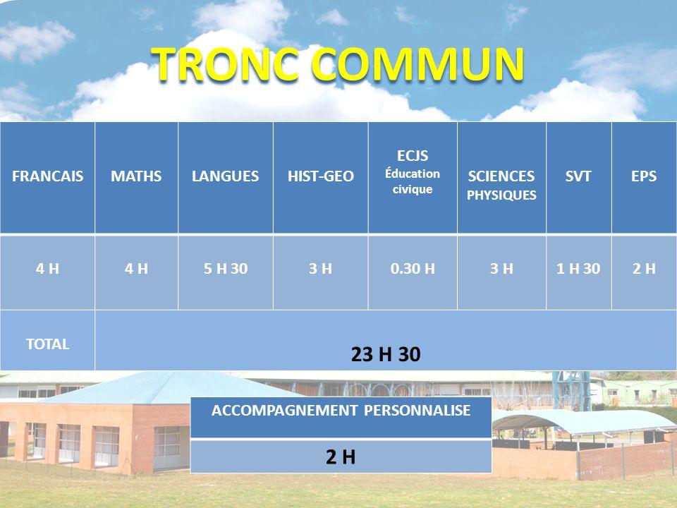 FRANCAISMATHSLANGUESHIST-GEO ECJS Éducation civique SCIENCES PHYSIQUES SVTEPS 4 H 5 H 303 H0.30 H3 H1 H 302 H TOTAL 23 H 30 ACCOMPAGNEMENT PERSONNALISE 2 H TRONC COMMUN